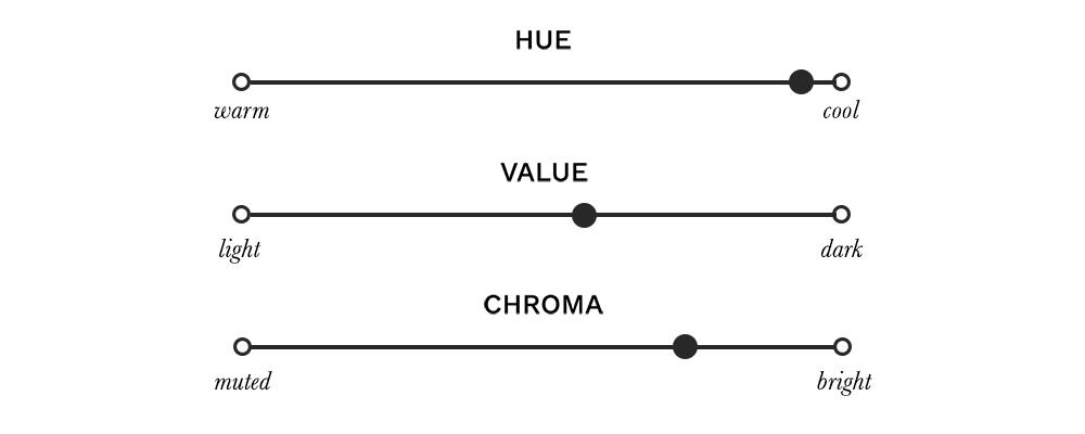 True Winter Colour Dimensions