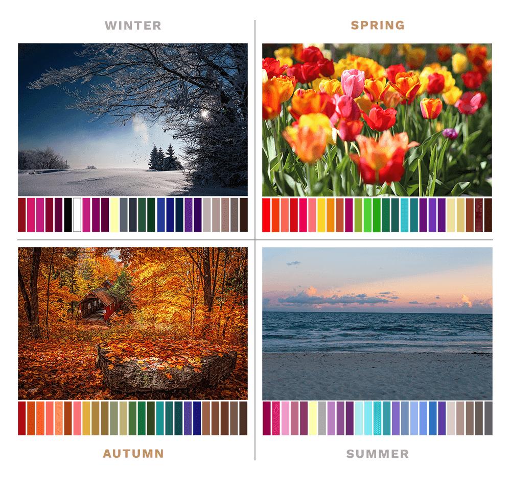 Four Seasons Colour Analysis