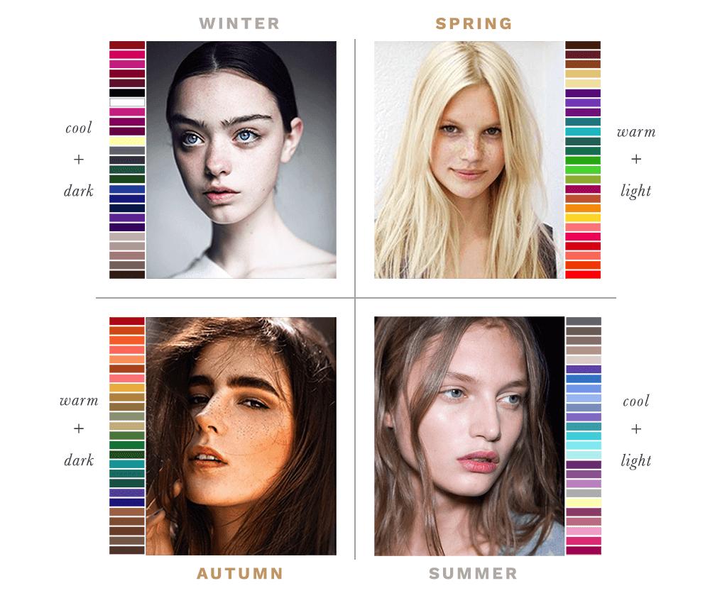 Four Seasons Colour Analysis Examples