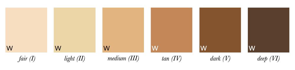 Colour Analysis - Skin With Warm Undertones