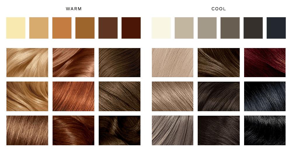 Colour Analysis - Hair Undertones