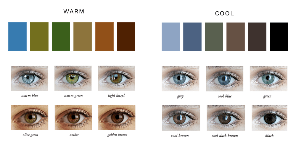 Colour Analysis - Eye Undertones