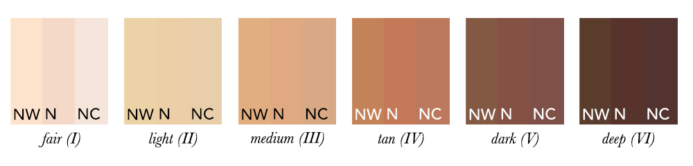 Colour Analysis - Skin with Neutral Undertones