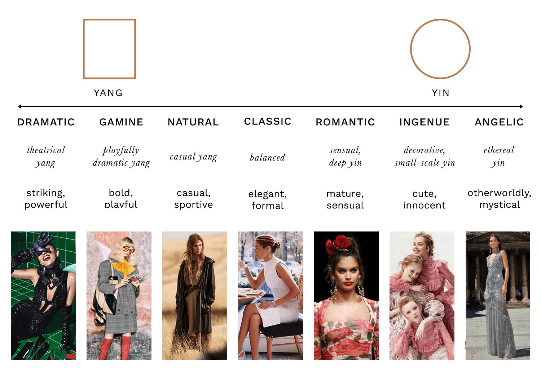 Style Essences Spectrum