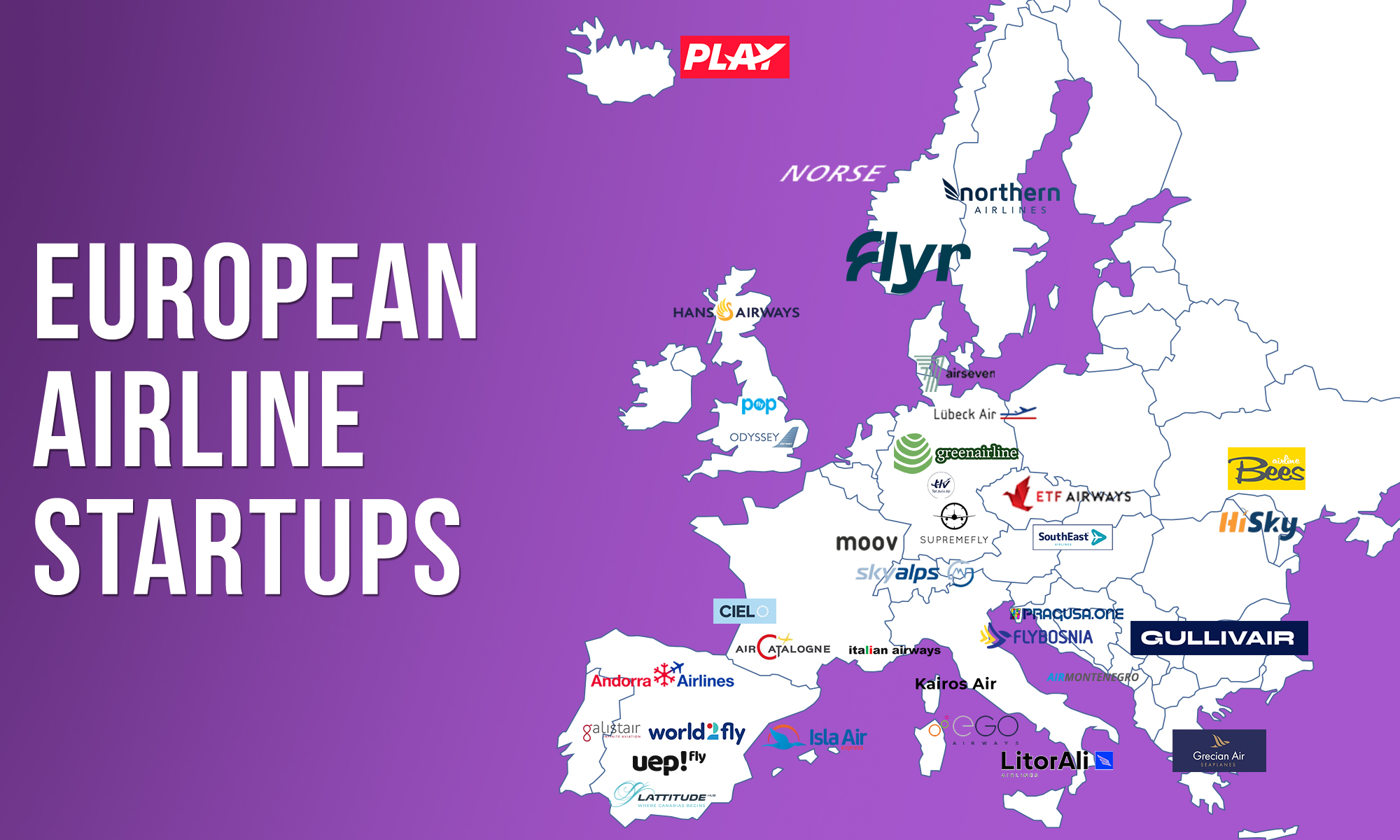 European Airline Startups
