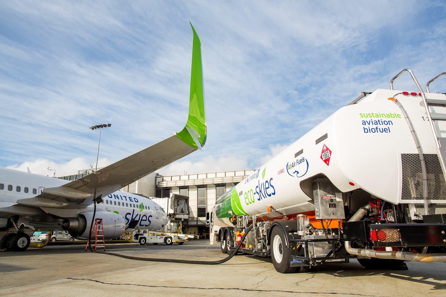 What's Happening with Sustainable Air Travel?