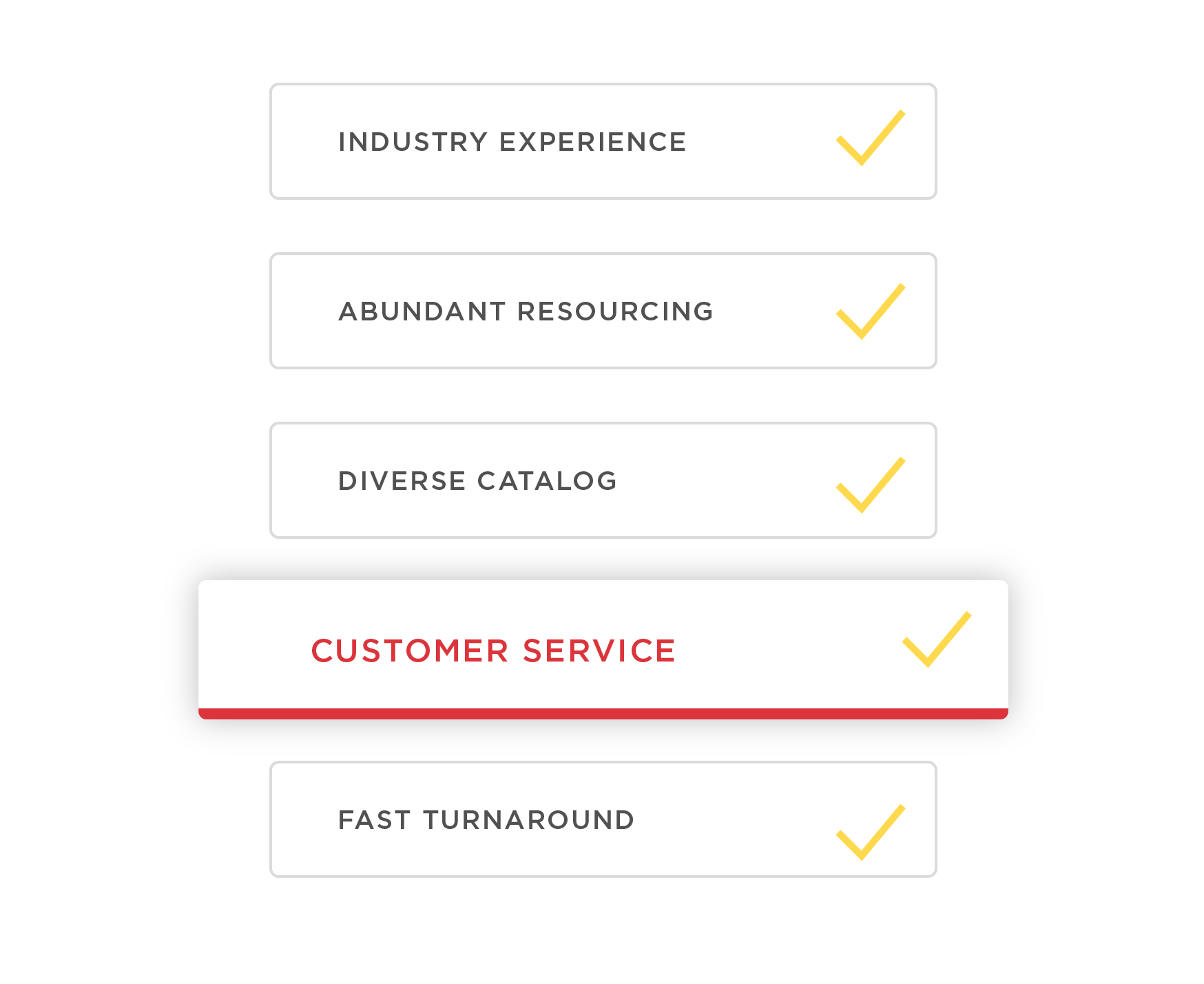 List of 5 Services