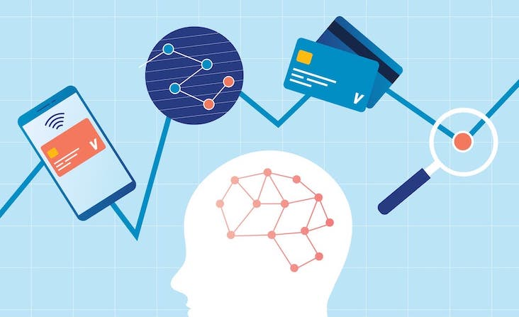 How AI is transforming Payments