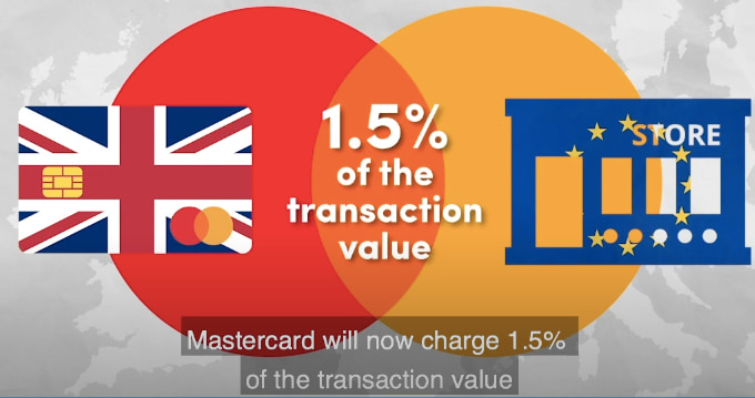 Mastercard will now charge 1.5% of the transaction value