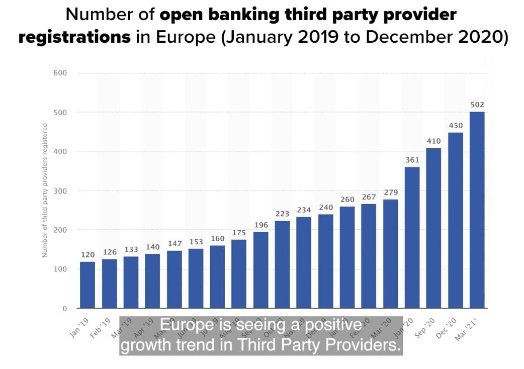 Open banking registrations europe