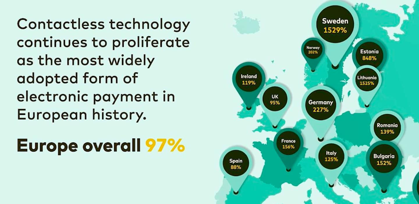 Contactless Technology Europe