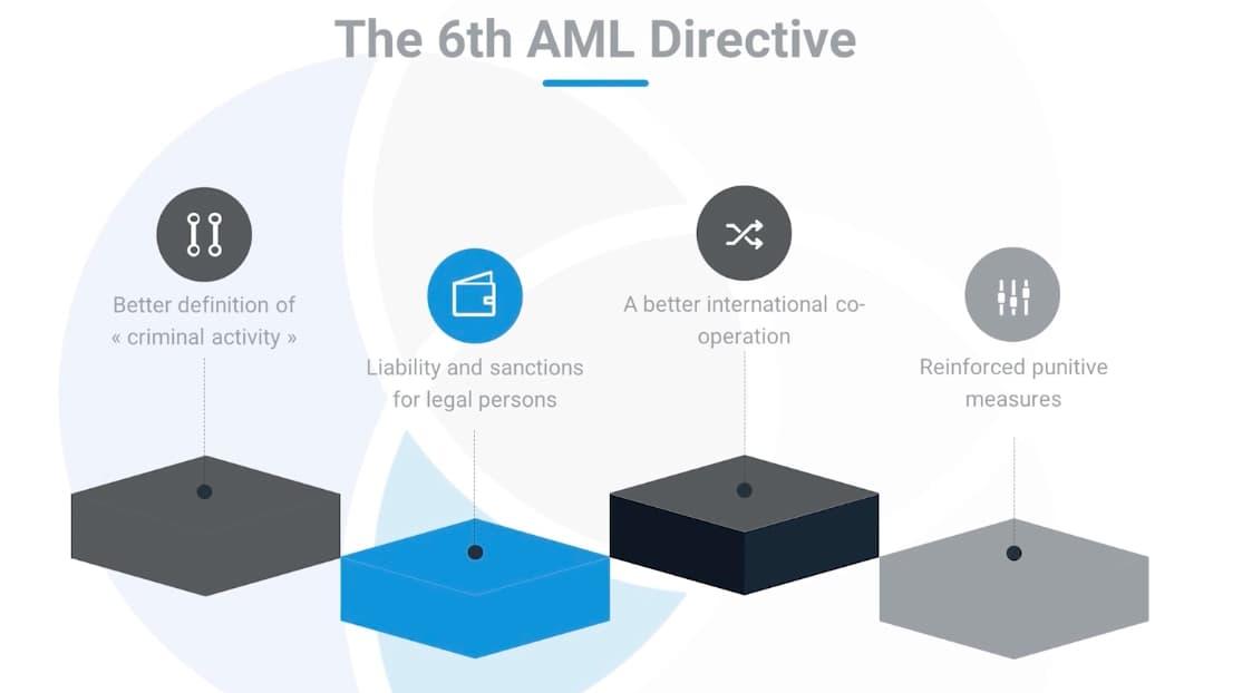 The 6th Anti MoneyLaundering Directive