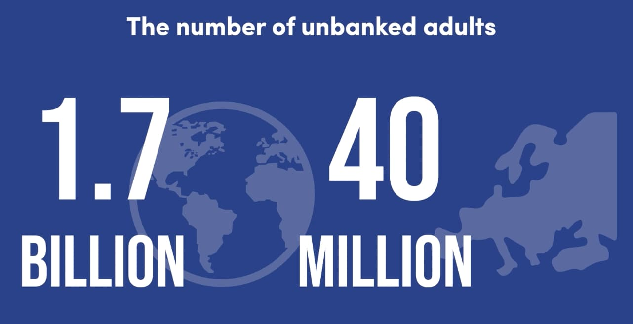 number of unbanked adults