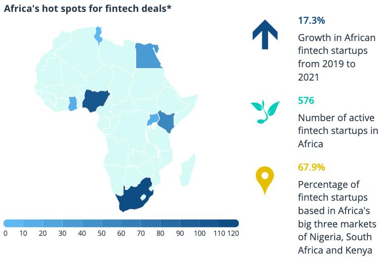 africas fintech funding per country