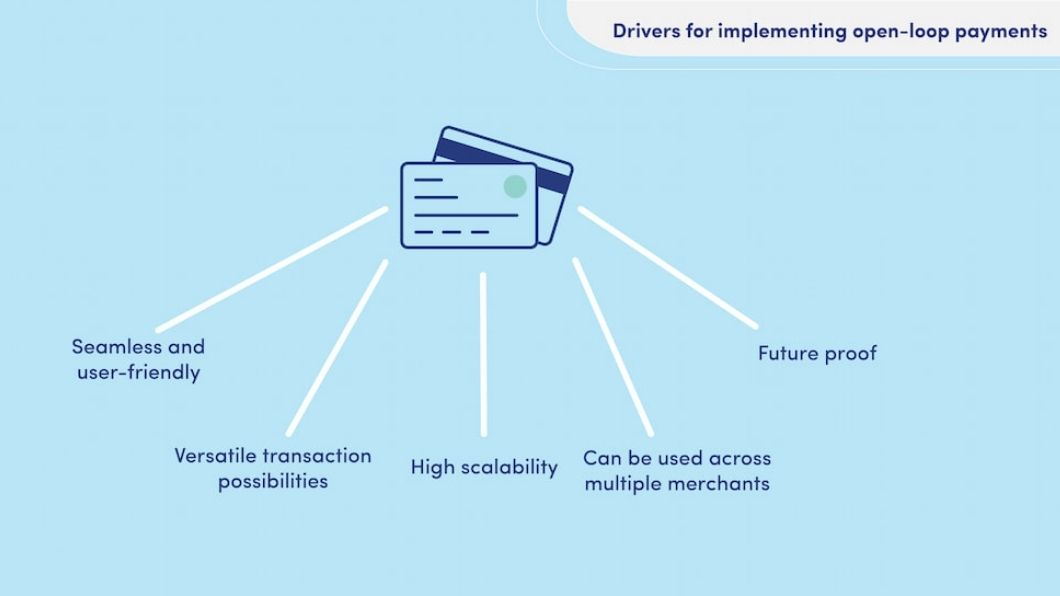 The advantages of open-loop cards in Mobility-as-a-service