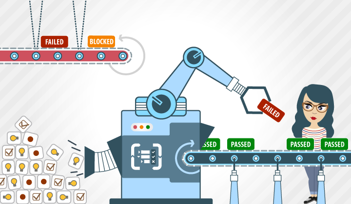 Display Automated JIRA Test Results in Testy | ALM Works Blog