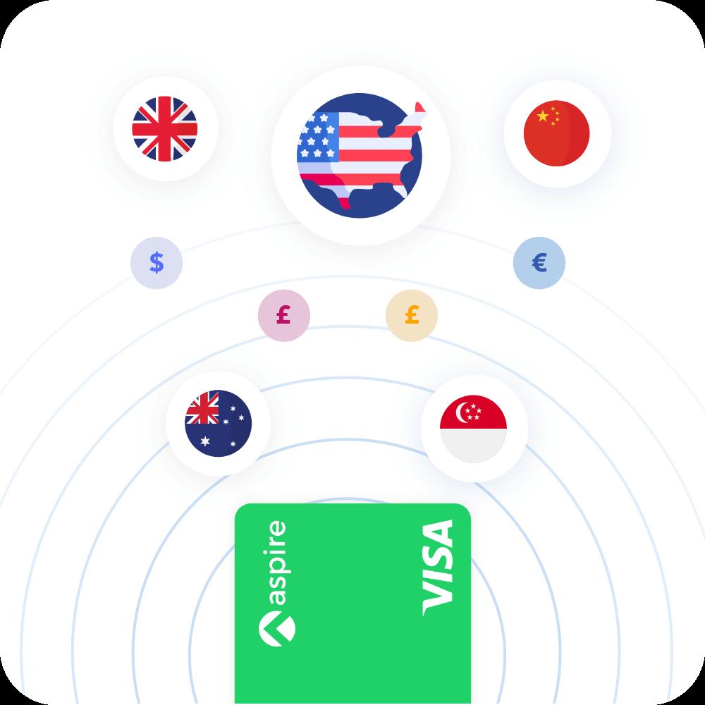 virtual card singapore