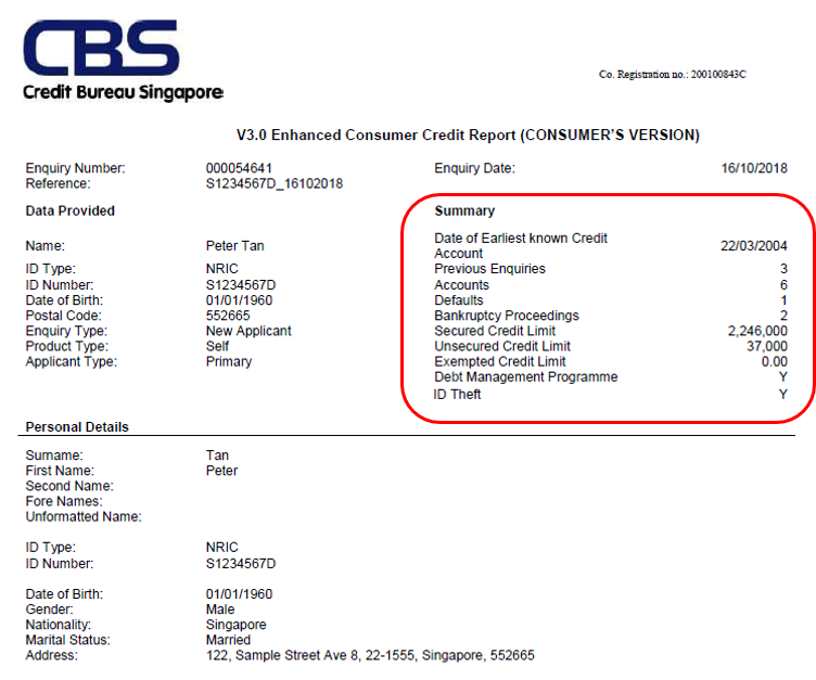 How to read your credit bureau report Singapore (cbs)