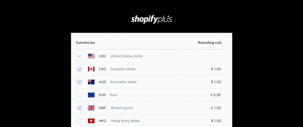 shopify apps plus multi-currency international