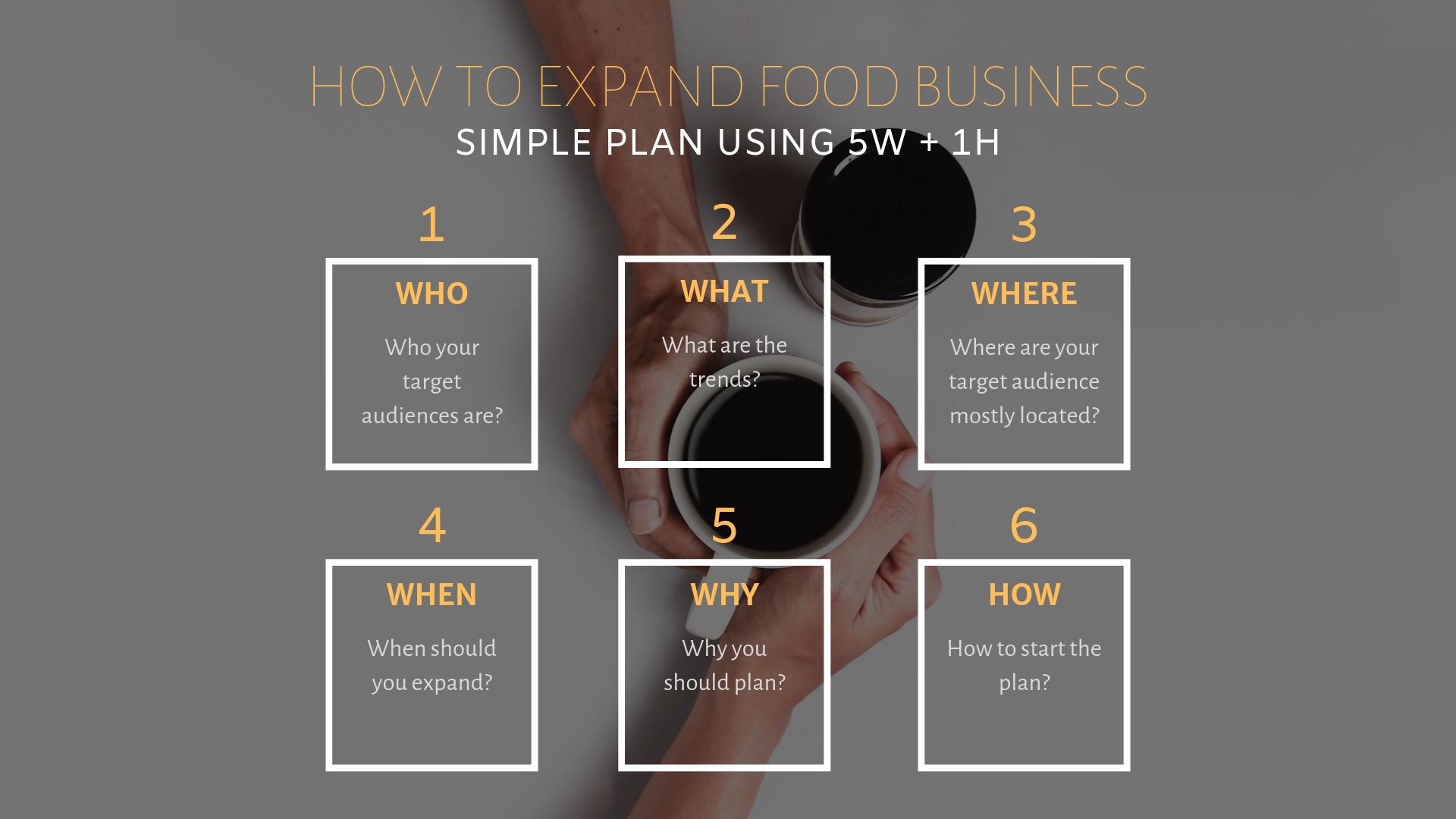 Beginners' Guide to Expand Food Business