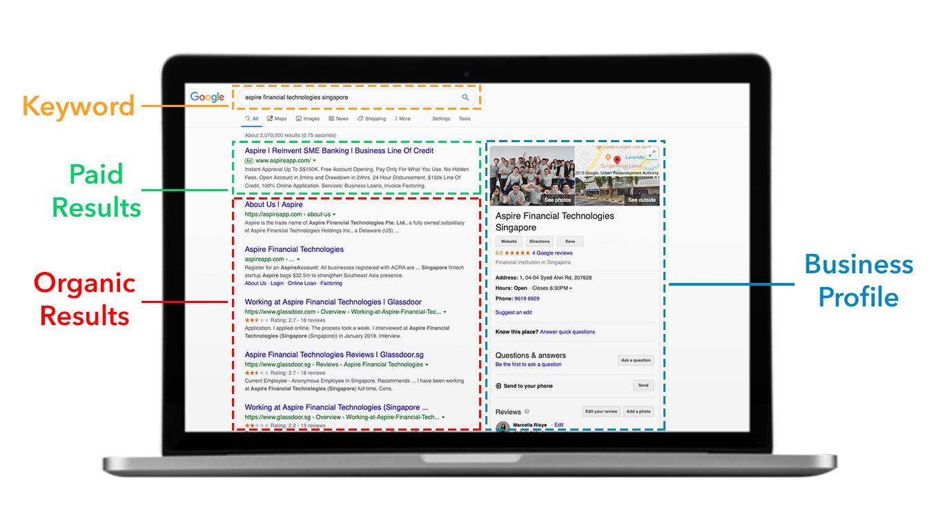 Search Engine Optimization SEO Google Search Results