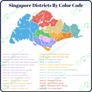 Singapore Districts By Color Code