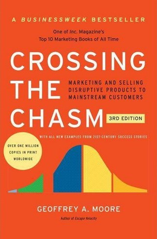 Must-read business books | Crossing the chasm