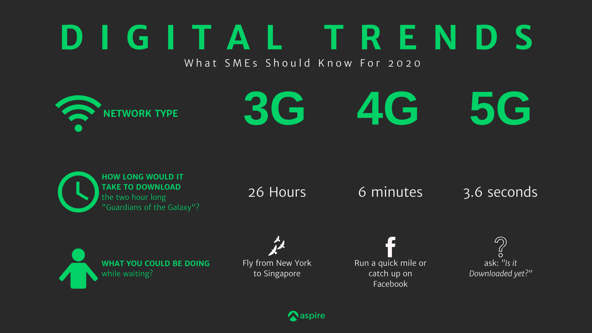 Digital Trends in 2020