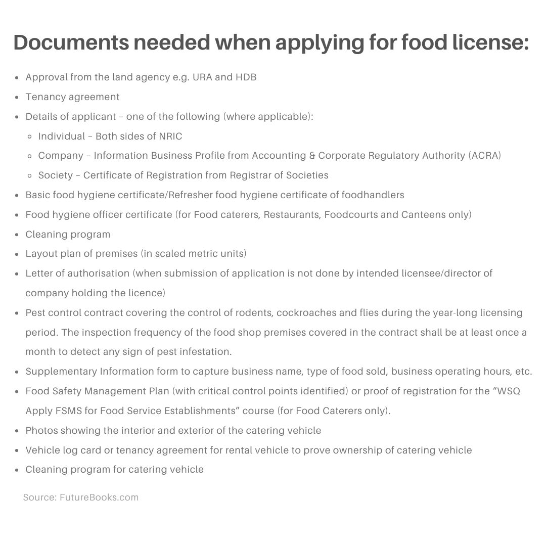 Documents needed to apply for food license | starting a food business in singapore