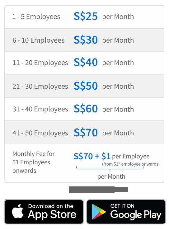 Payday SaaS Payroll Price