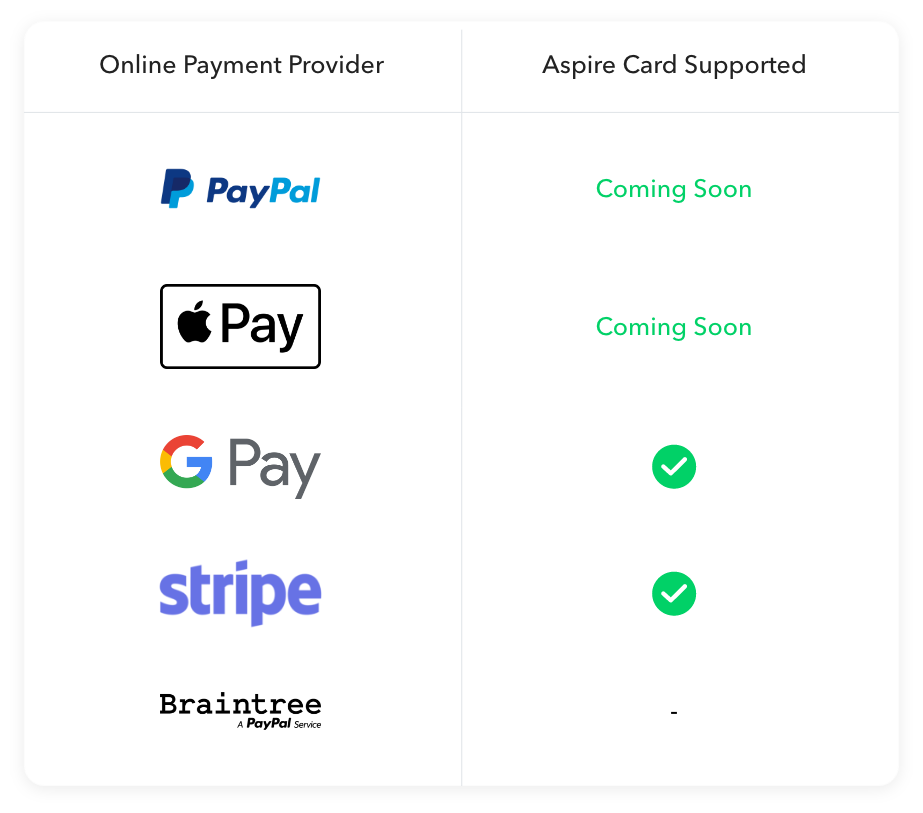 Aspire Card on Paypal Stripe Apple Pay Google Pay