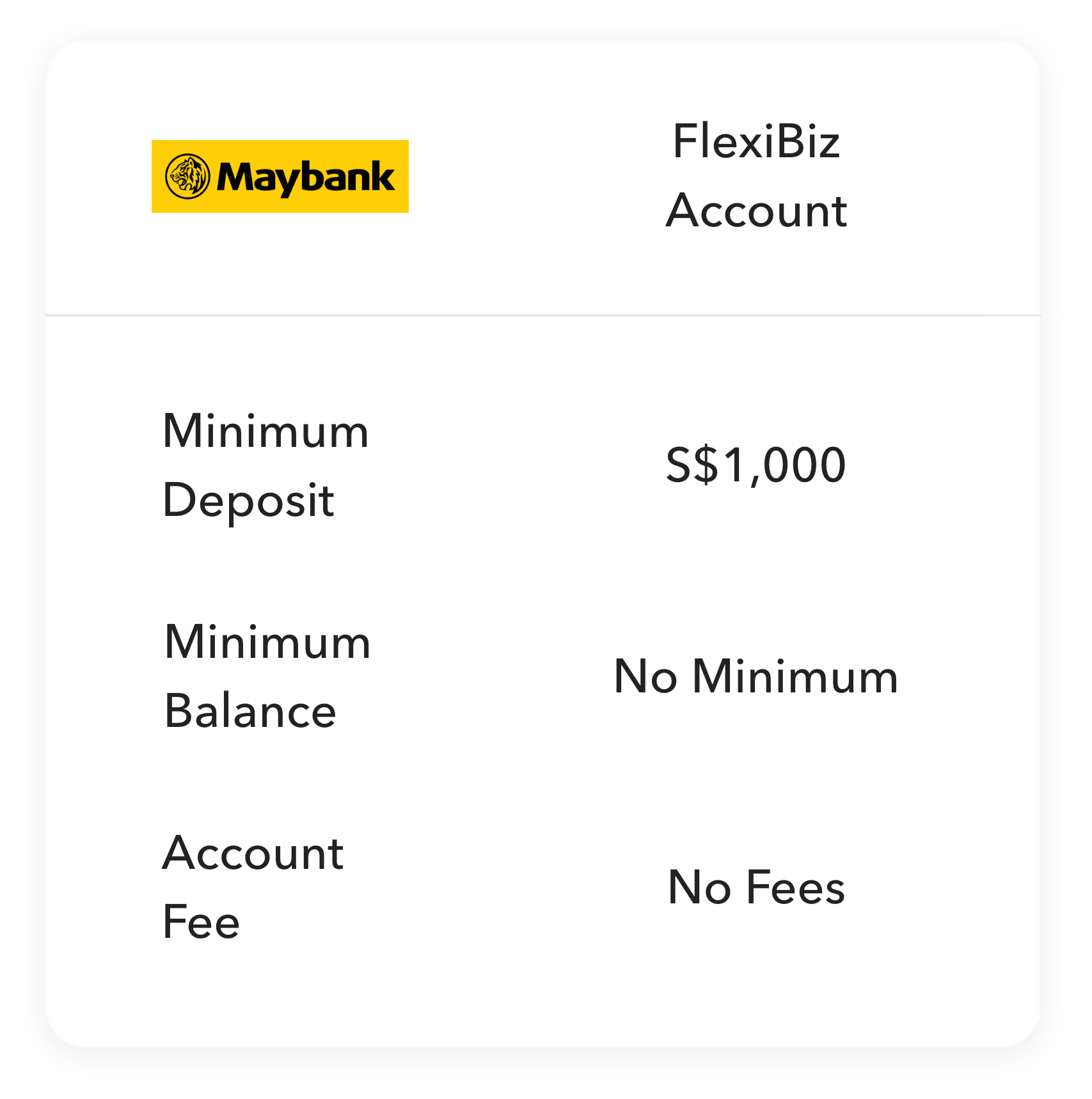 Maybank  support business banking online in Singapore
