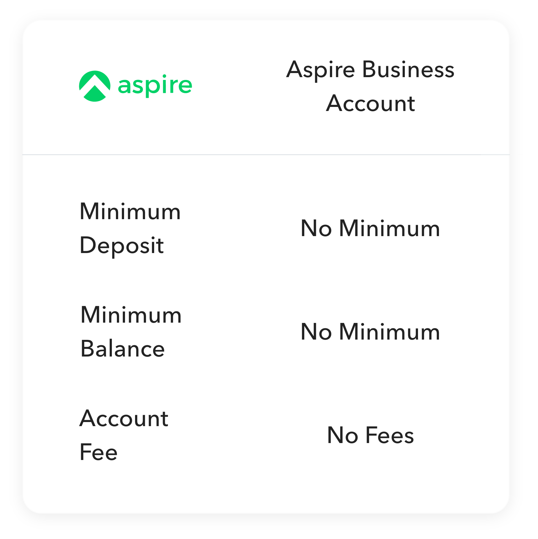 Aspire  support business banking online in Singapore