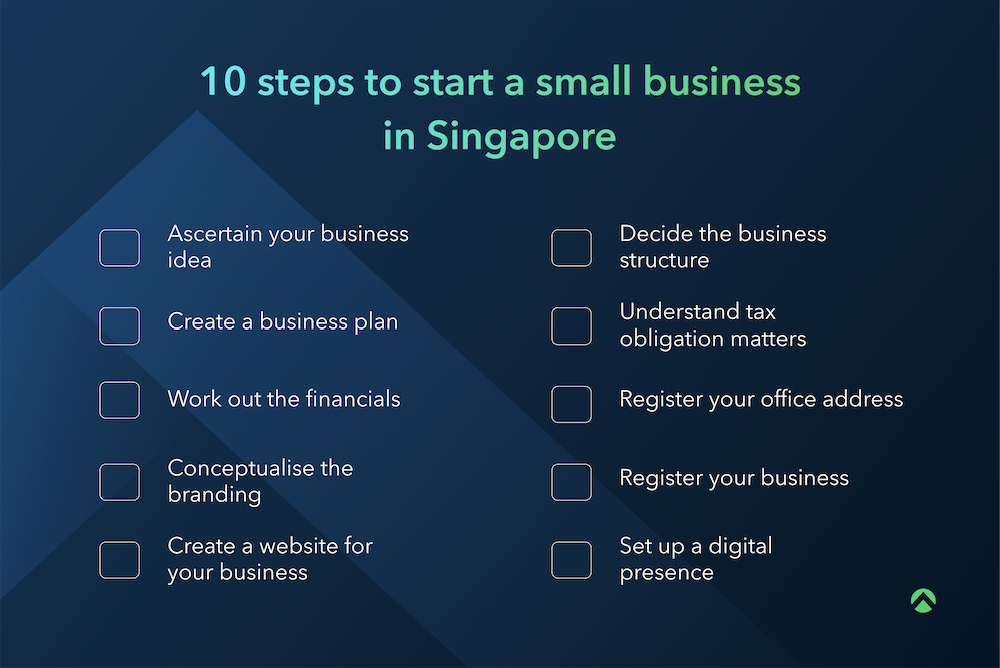 How to Start a Business in Singapore: The Complete Guide [2021 Edition]