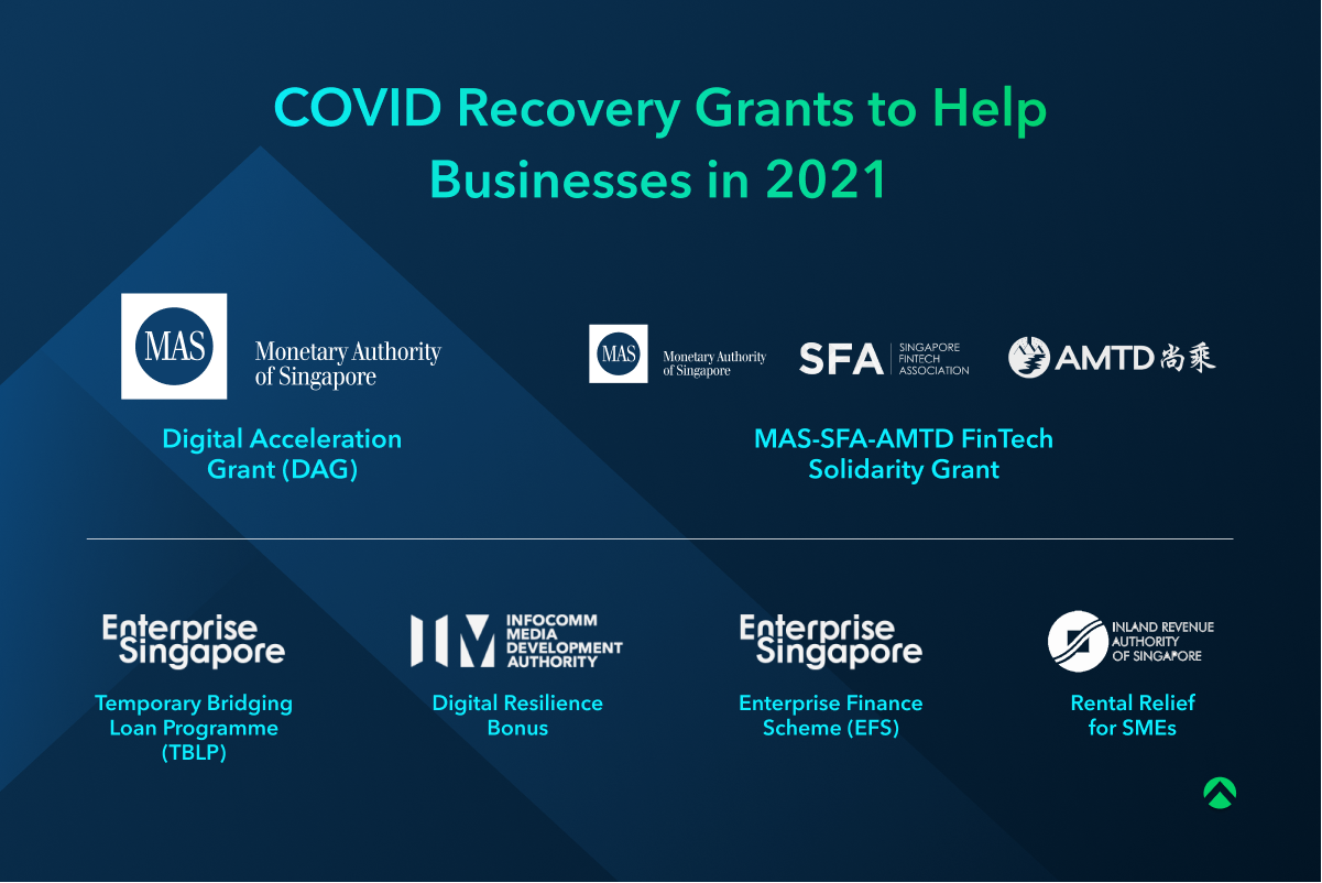 Best COVID Recovery Grants and Support Measures for Businesses in 2021
