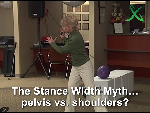 Golf Stance Width: 2-inches outside of 'Neutral Joint Alignment' (Alison Thietje, 2008)