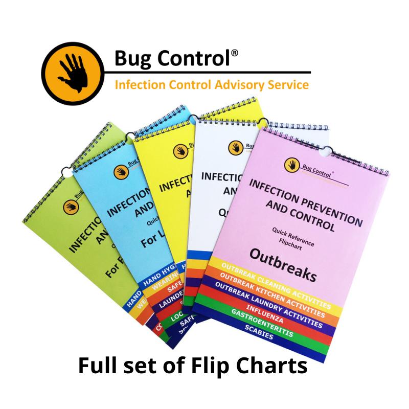 IPC Flip Chart Bundle