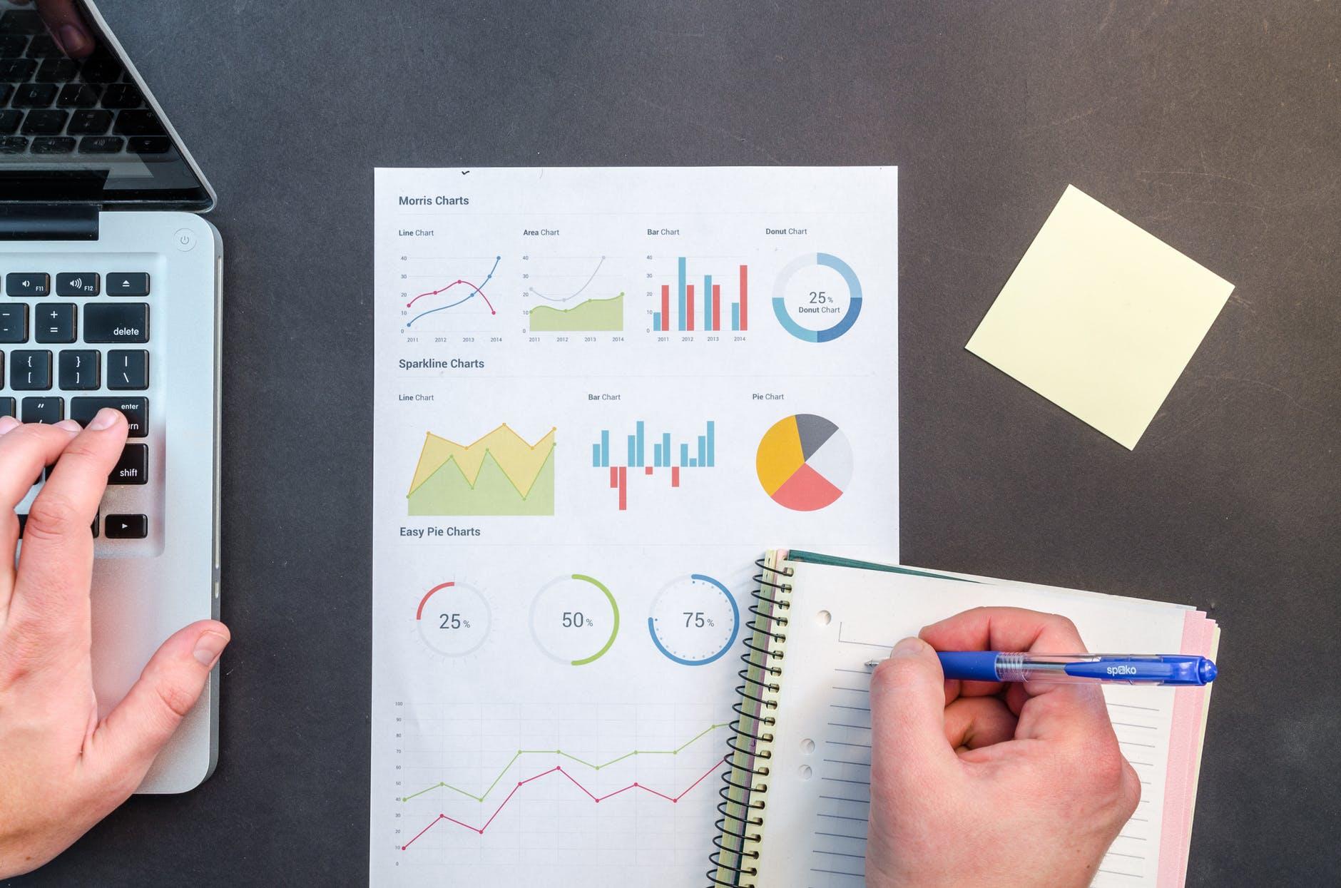 Como fazer um modelo de negócio exponencial crescer 10x