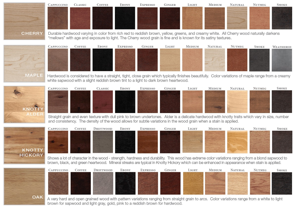 Popular Types of Wood Cabinets
