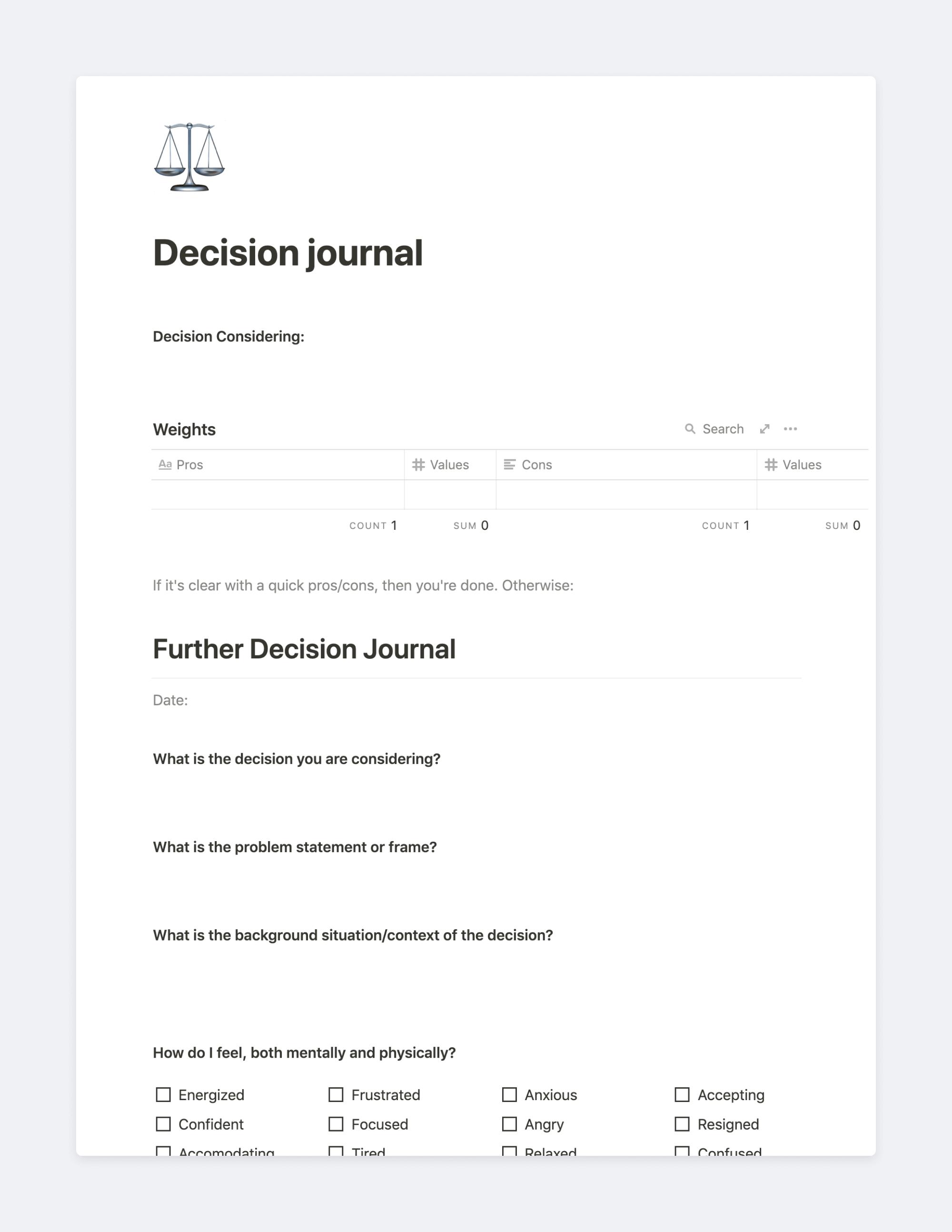 Decision journal