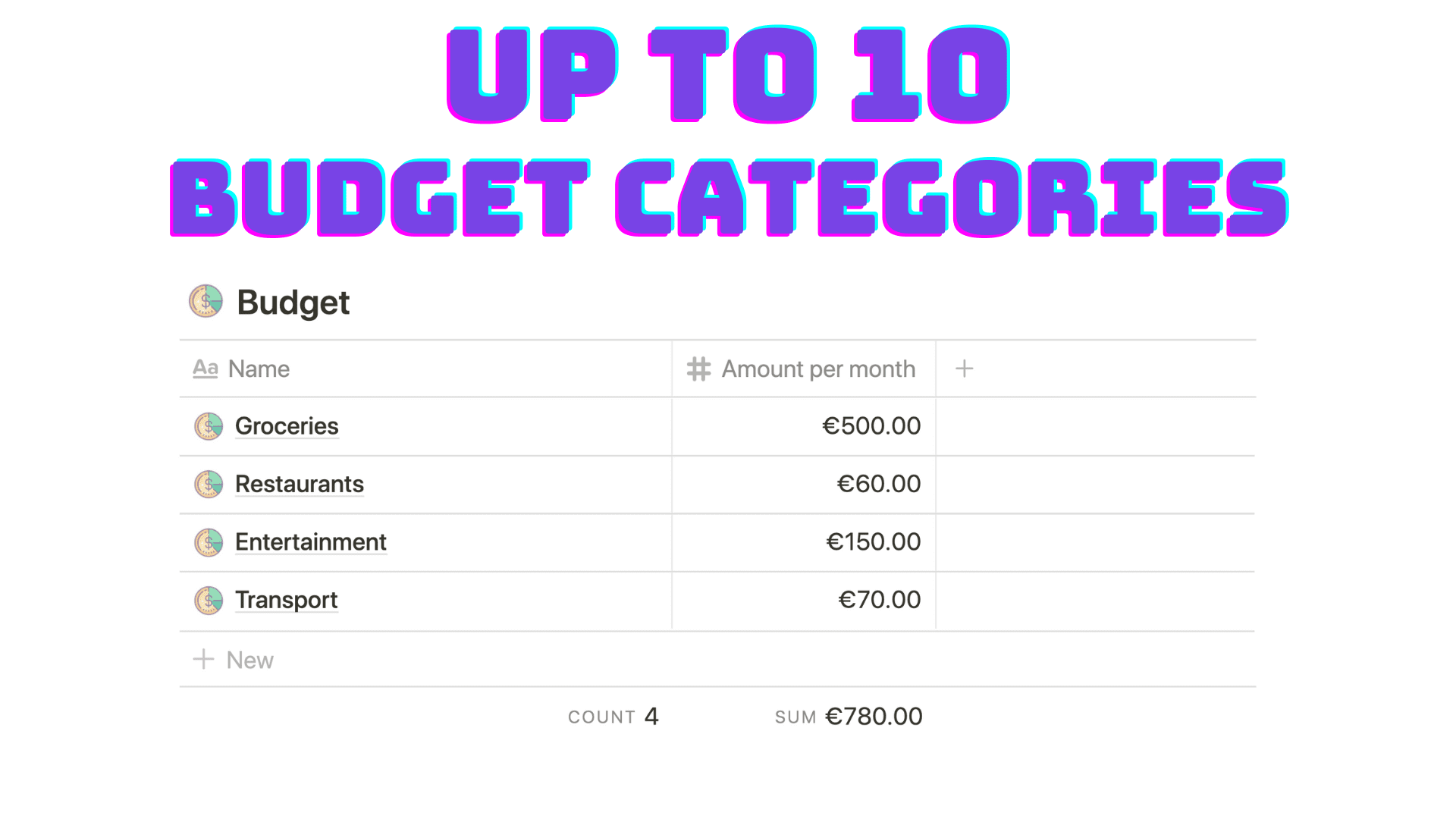 Automated Budget Tracker for Notion 🔥 Best FREE template 🔥