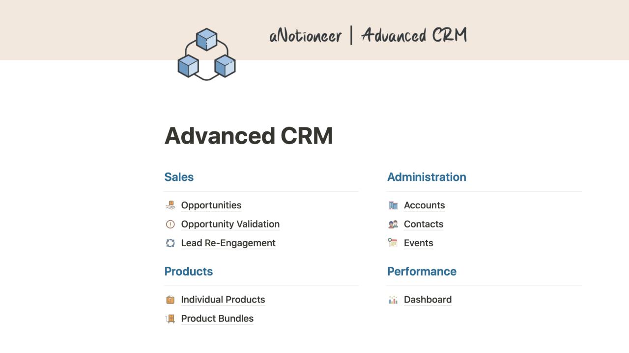 Advanced CRM