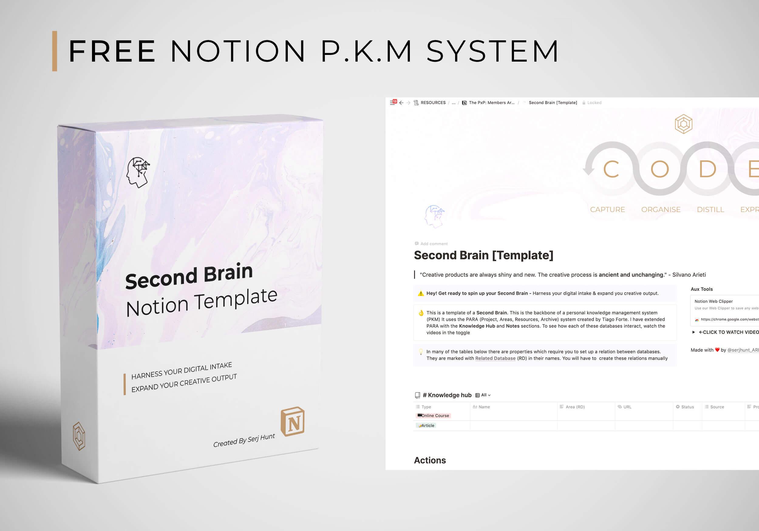 Second Brain [PARA]