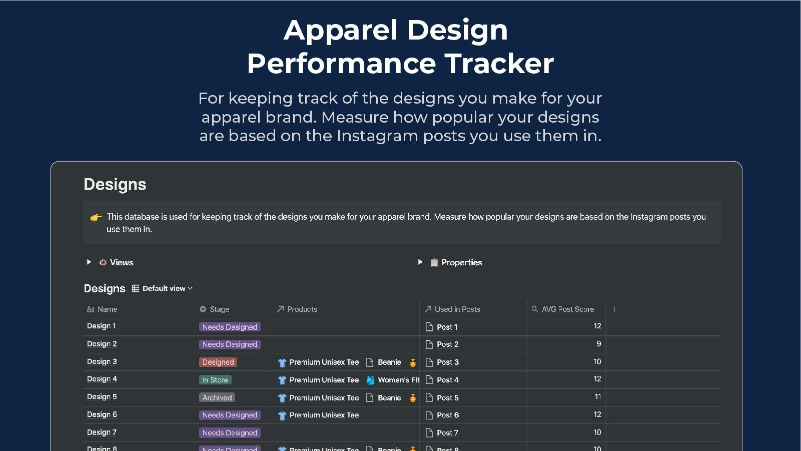 Apparel Brand Marketing Dashboard