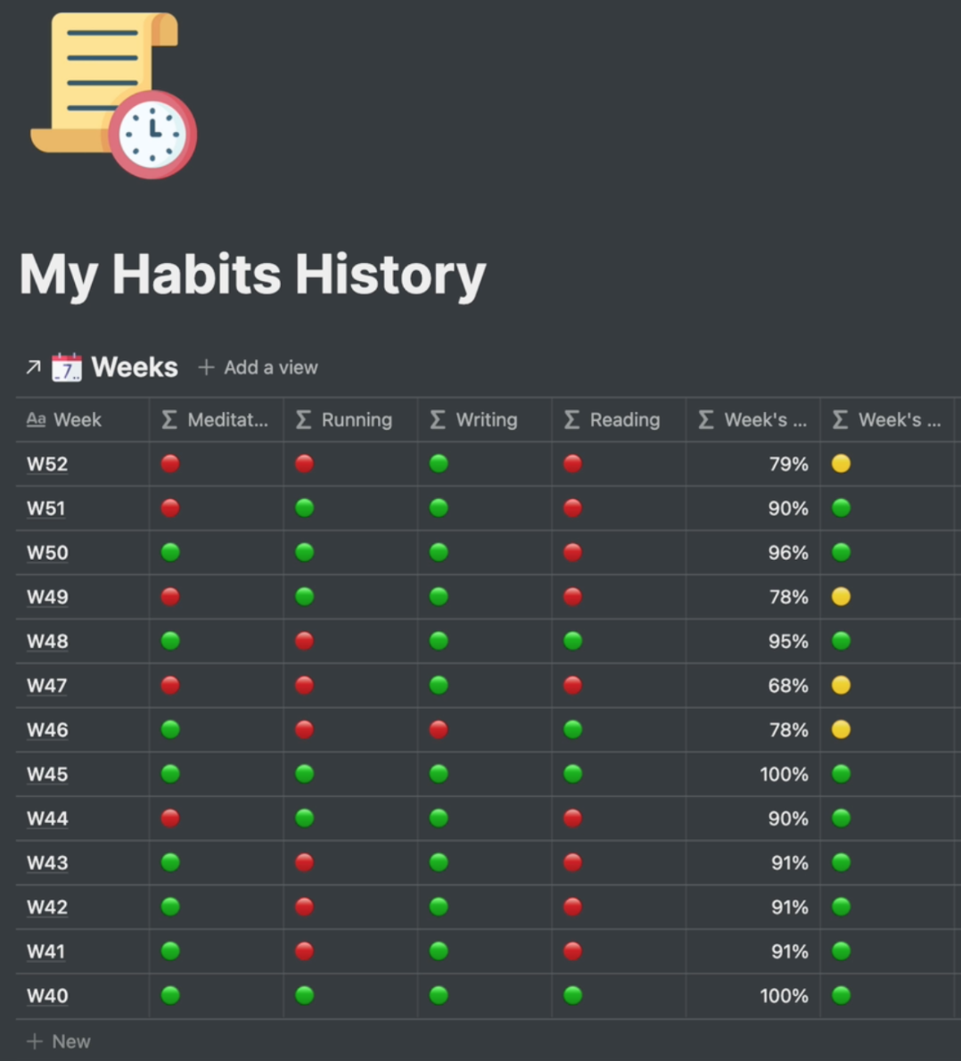 Notion Habit Tracker and Goal Setter