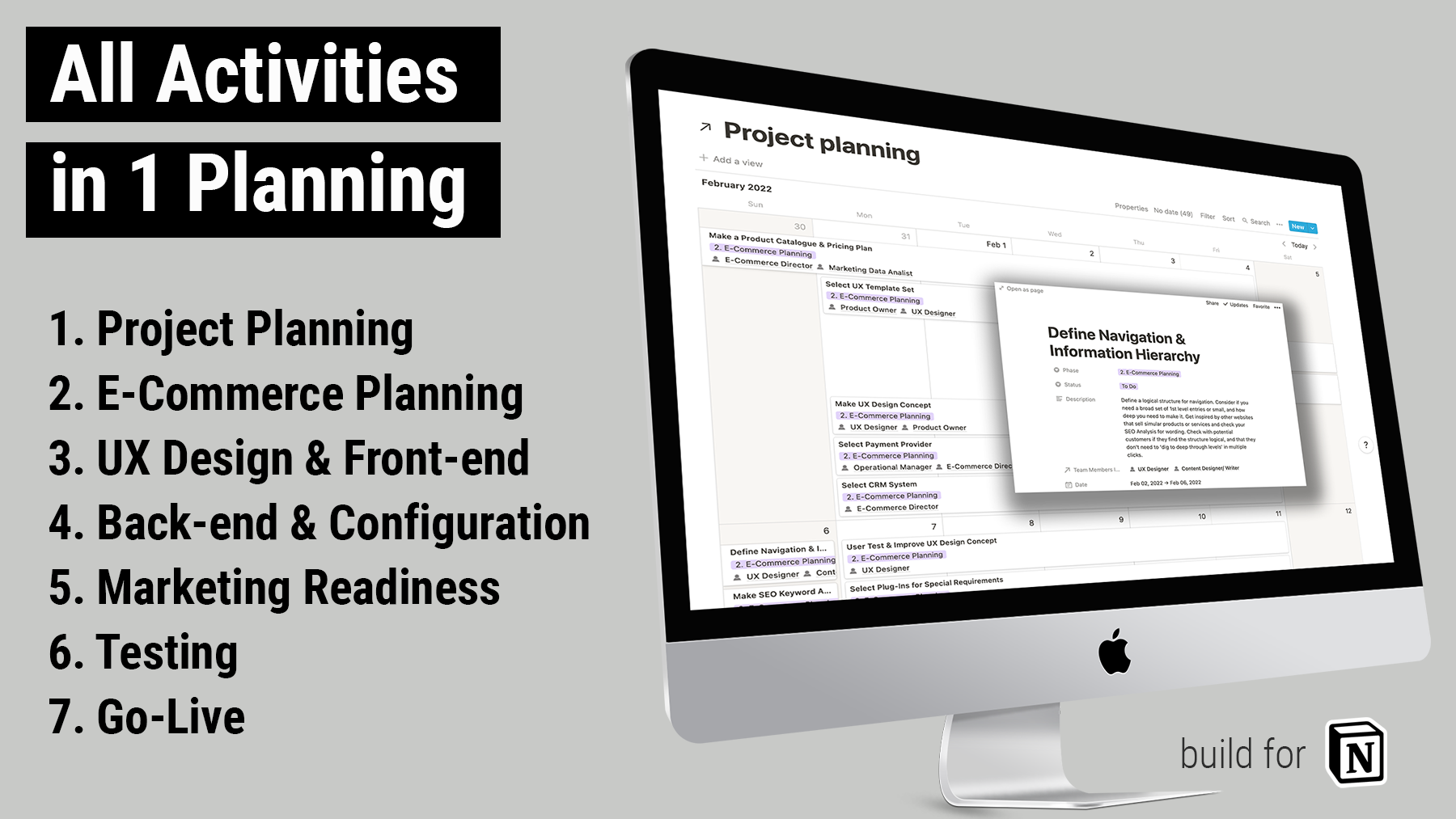 Pre-filled Project Plan to kick-start your E-Commerce Webshop