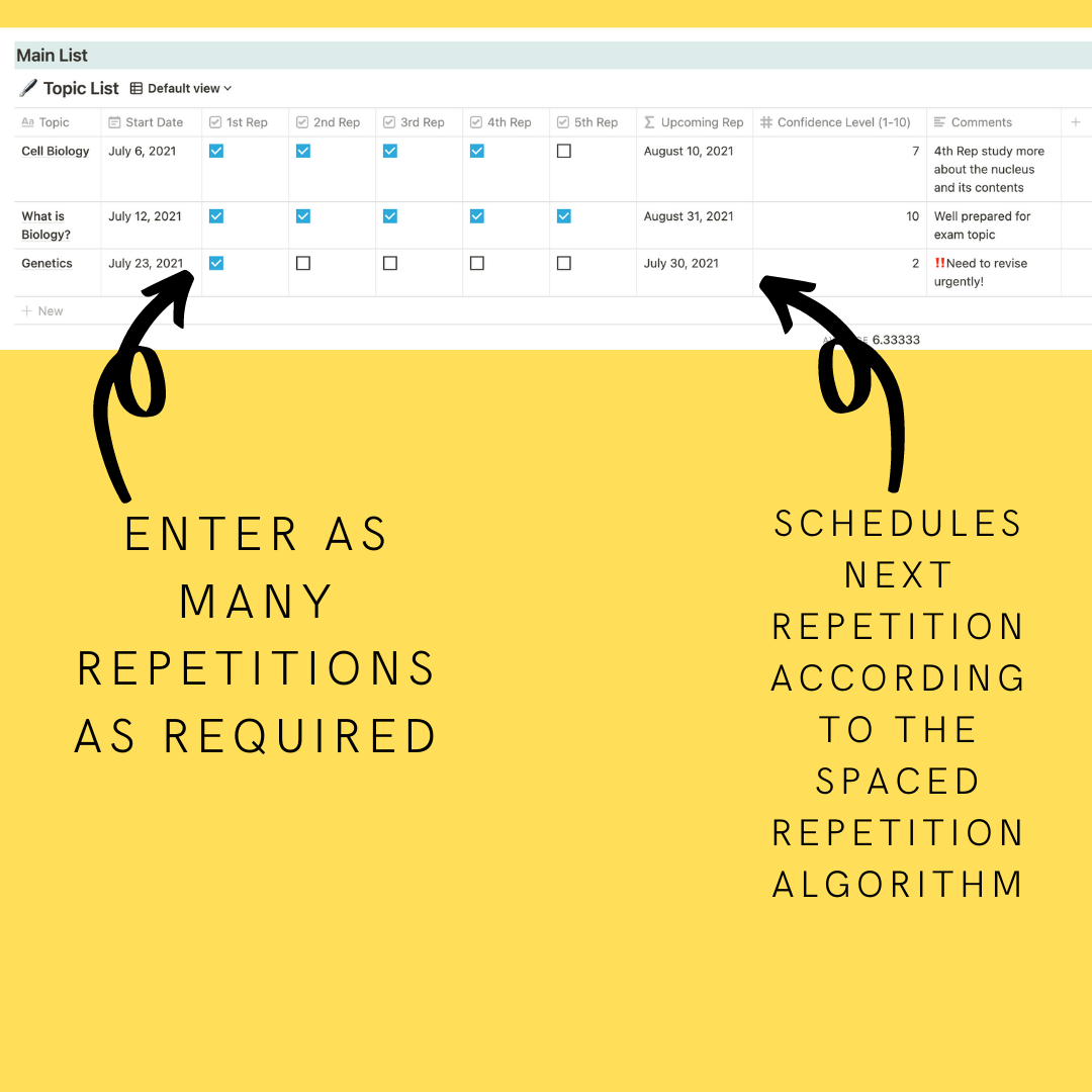 Spaced Repetition Template Pack