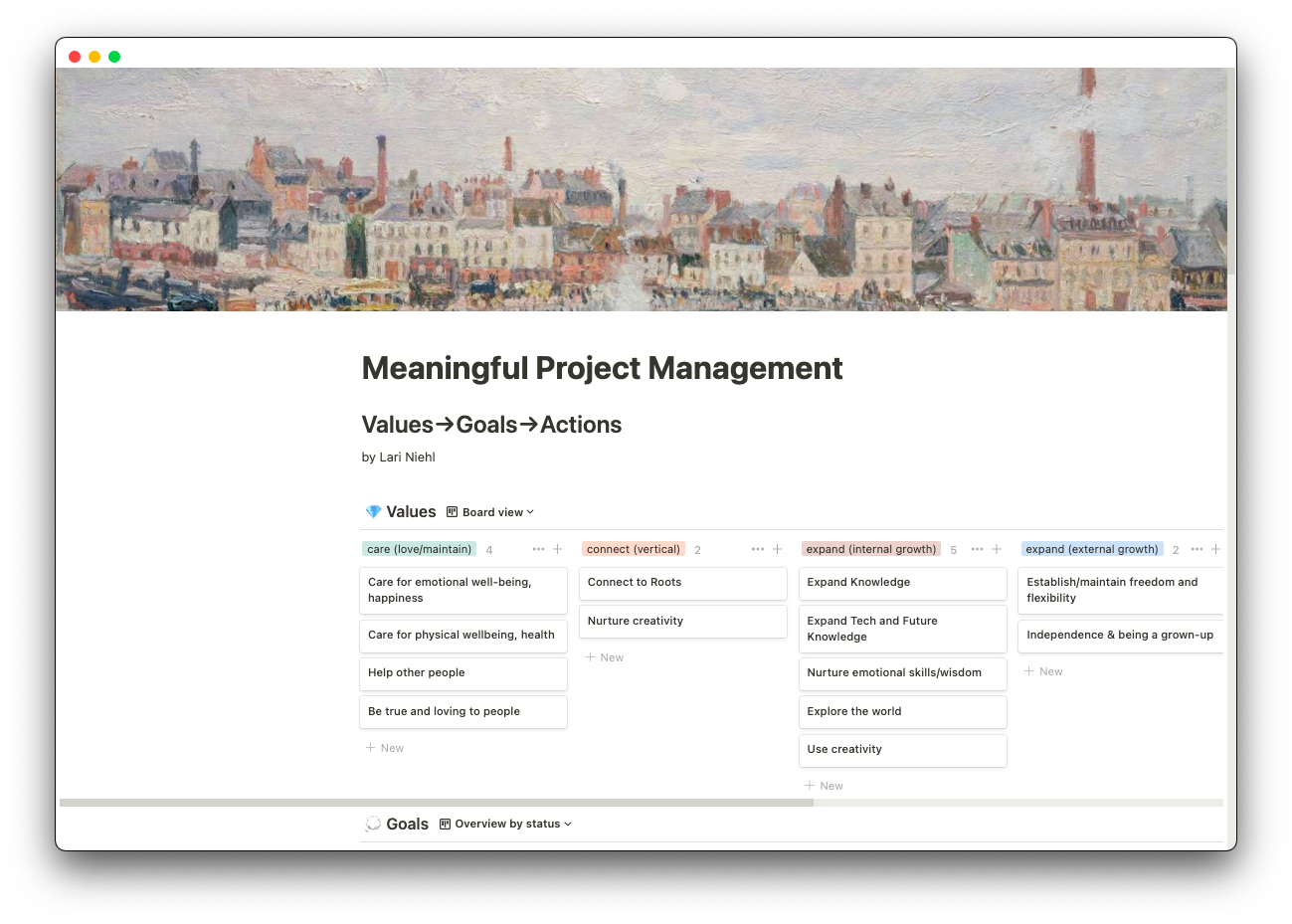 Meaningful Project Management Template