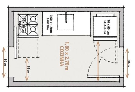 Medidas ergonômicas - cozinha