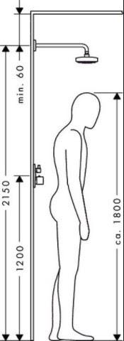 Medidas ergnômicas-Banheiro